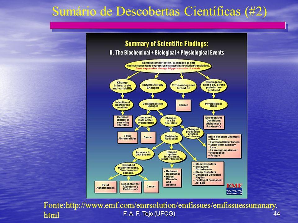 Sumário de Descobertas Científicas (#2)