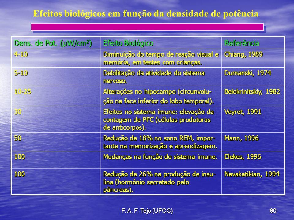 Efeitos biológicos em função da densidade de potência