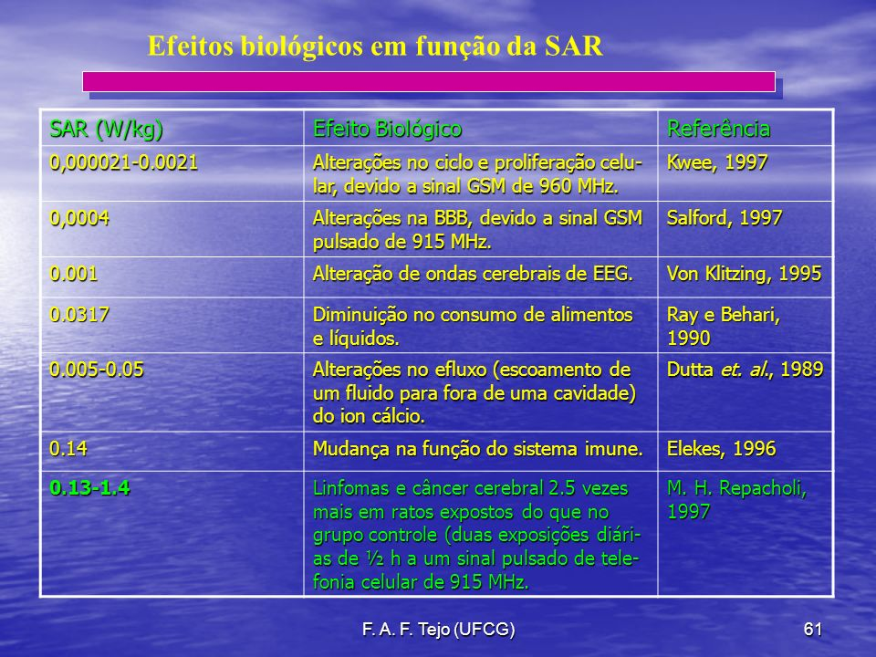 Efeitos biológicos em função da SAR