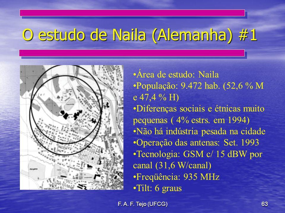 O estudo de Naila (Alemanha) #1