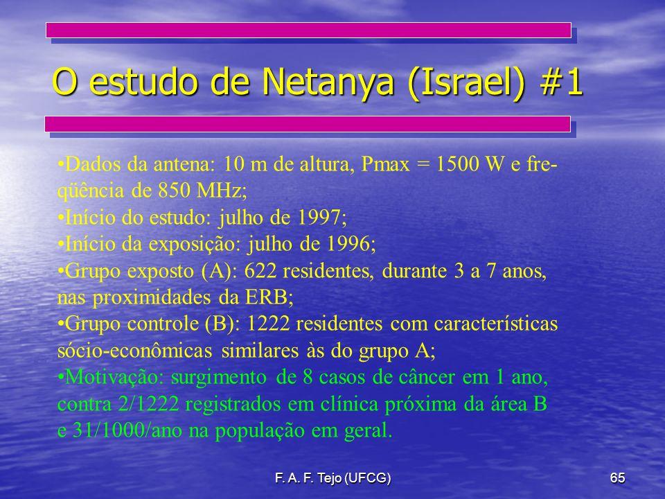O estudo de Netanya (Israel) #1