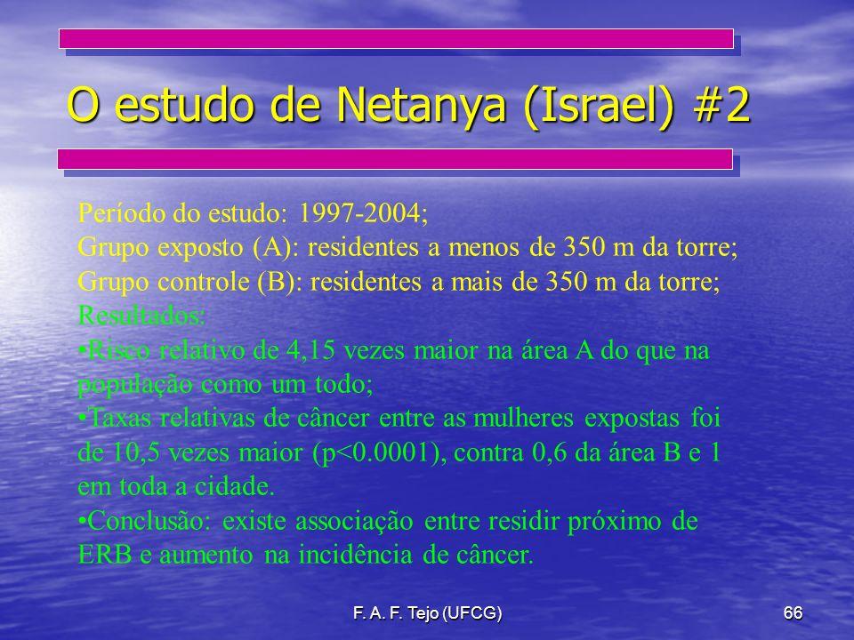 O estudo de Netanya (Israel) #2