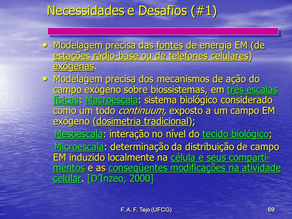 Necessidades e Desafios (#1)