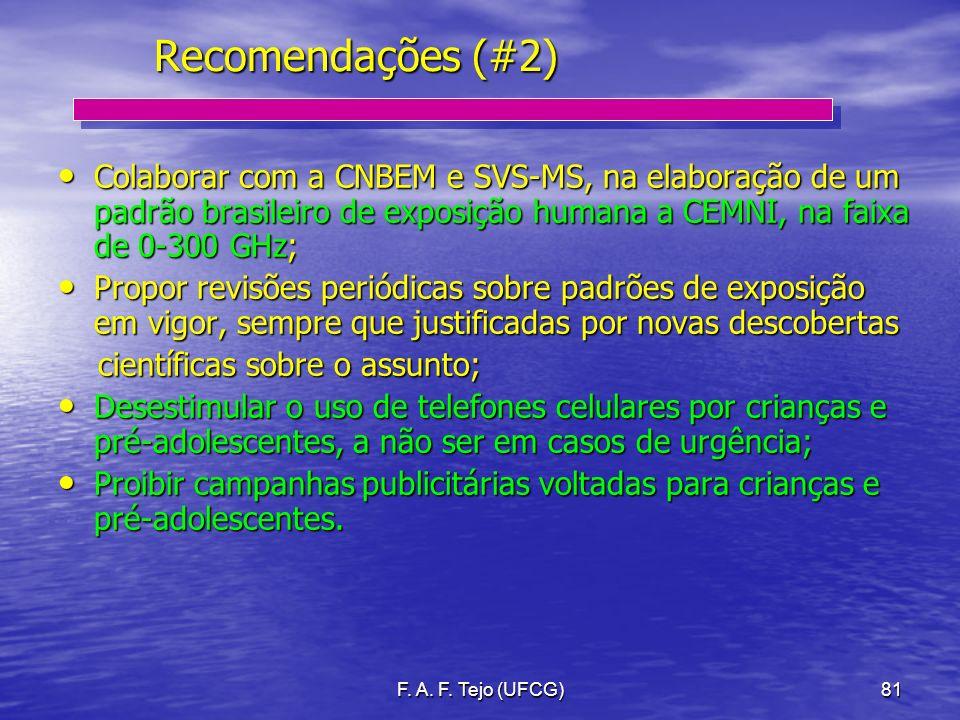 Recomendações (#2) Colaborar com a CNBEM e SVS-MS, na elaboração de um padrão brasileiro de exposição humana a CEMNI, na faixa de 0-300 GHz;