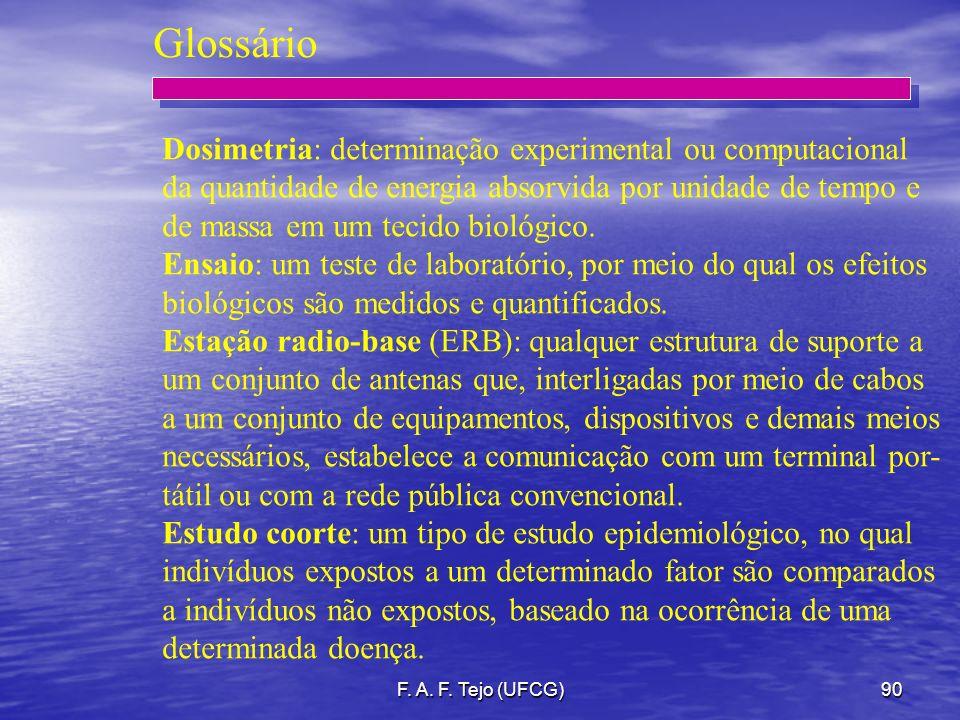 Glossário Dosimetria: determinação experimental ou computacional
