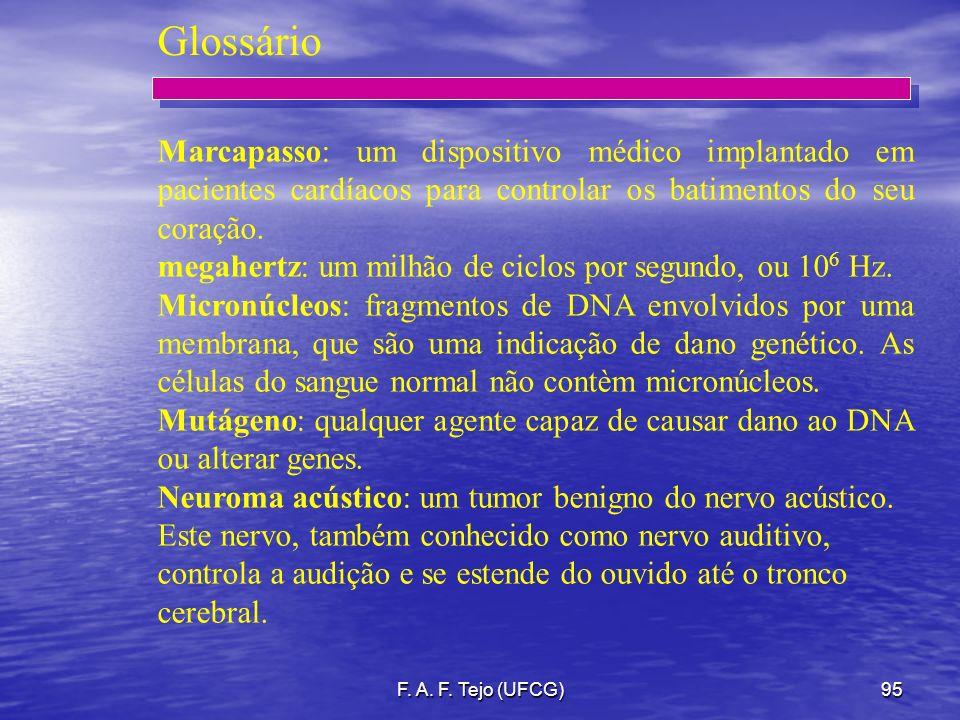 Glossário Marcapasso: um dispositivo médico implantado em pacientes cardíacos para controlar os batimentos do seu coração.