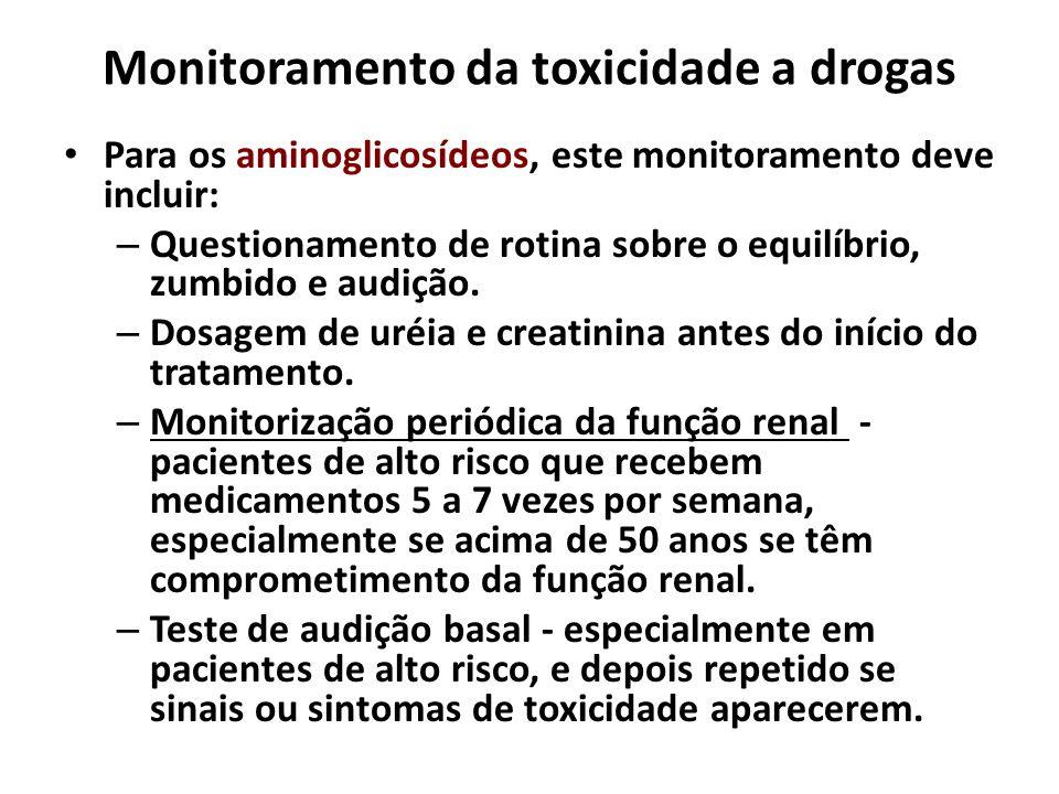 Monitoramento da toxicidade a drogas