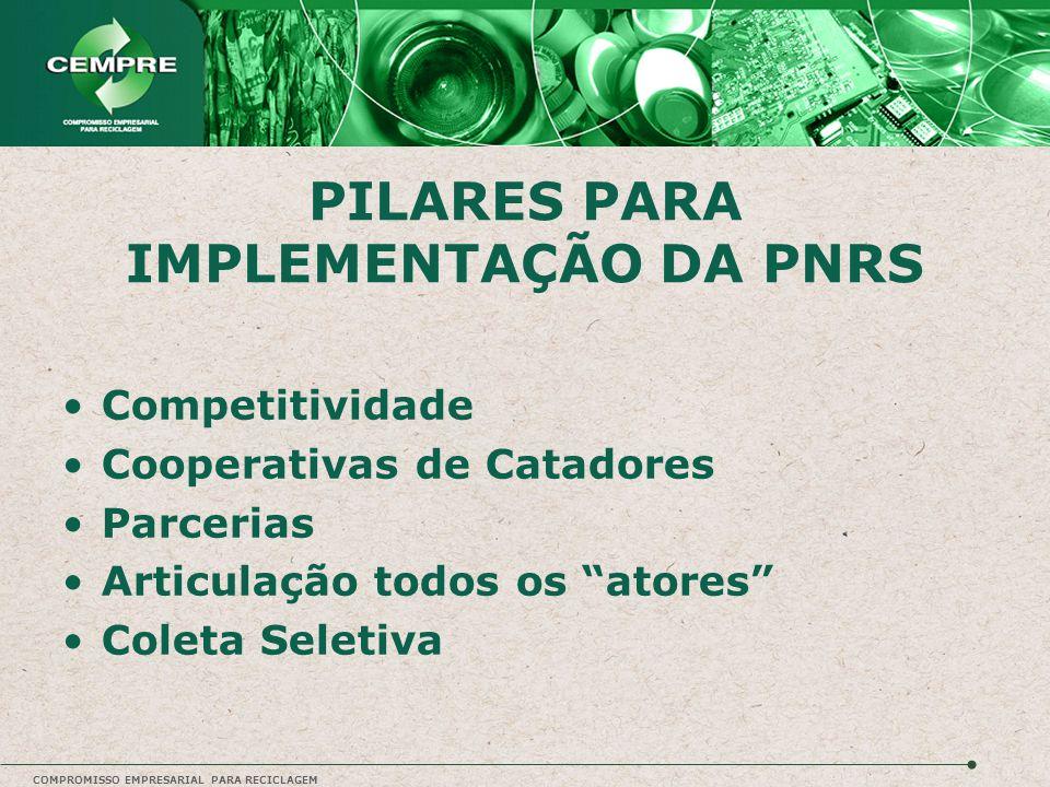 PILARES PARA IMPLEMENTAÇÃO DA PNRS