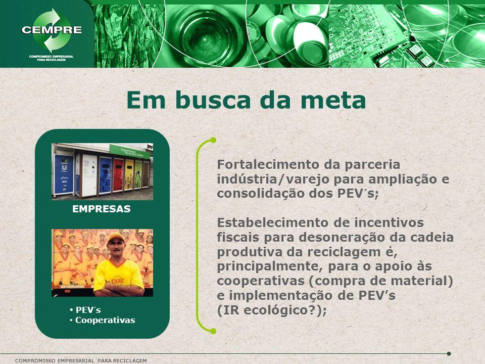 Em busca da meta Fortalecimento da parceria indústria/varejo para ampliação e consolidação dos PEV´s;