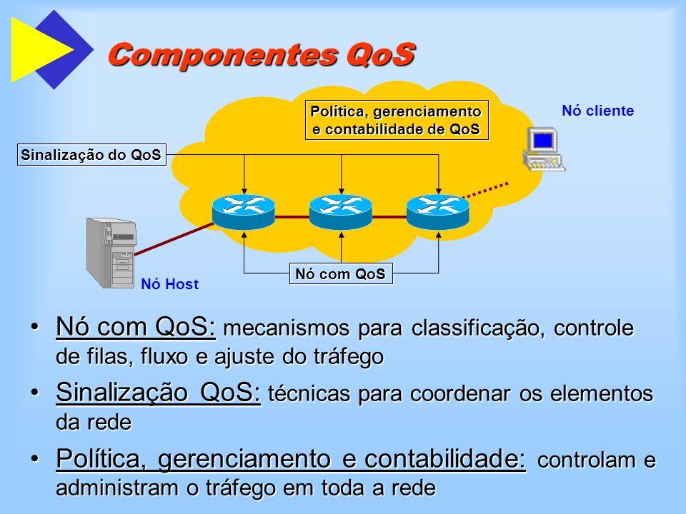 Política, gerenciamento e contabilidade de QoS