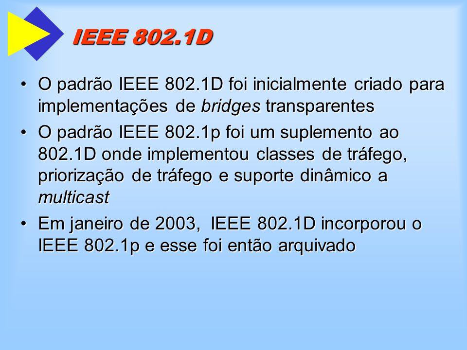 IEEE 802.1D O padrão IEEE 802.1D foi inicialmente criado para implementações de bridges transparentes.