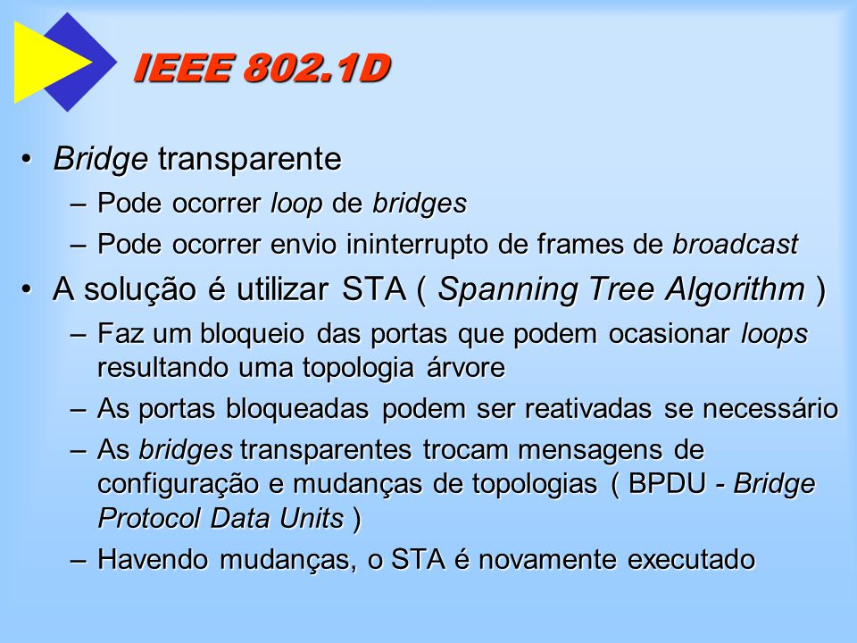IEEE 802.1D Bridge transparente