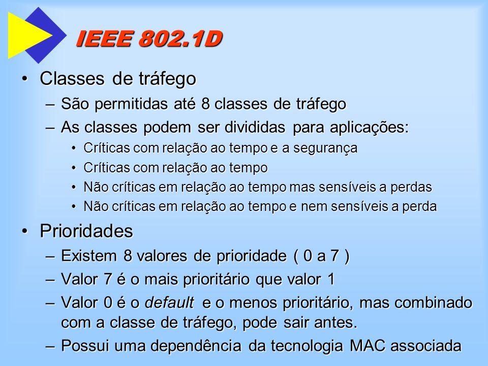 IEEE 802.1D Classes de tráfego Prioridades