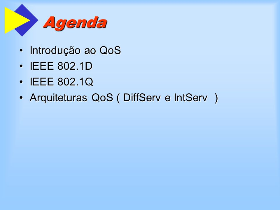 Agenda Introdução ao QoS IEEE 802.1D IEEE 802.1Q