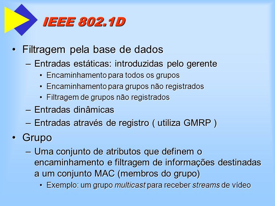 IEEE 802.1D Filtragem pela base de dados Grupo