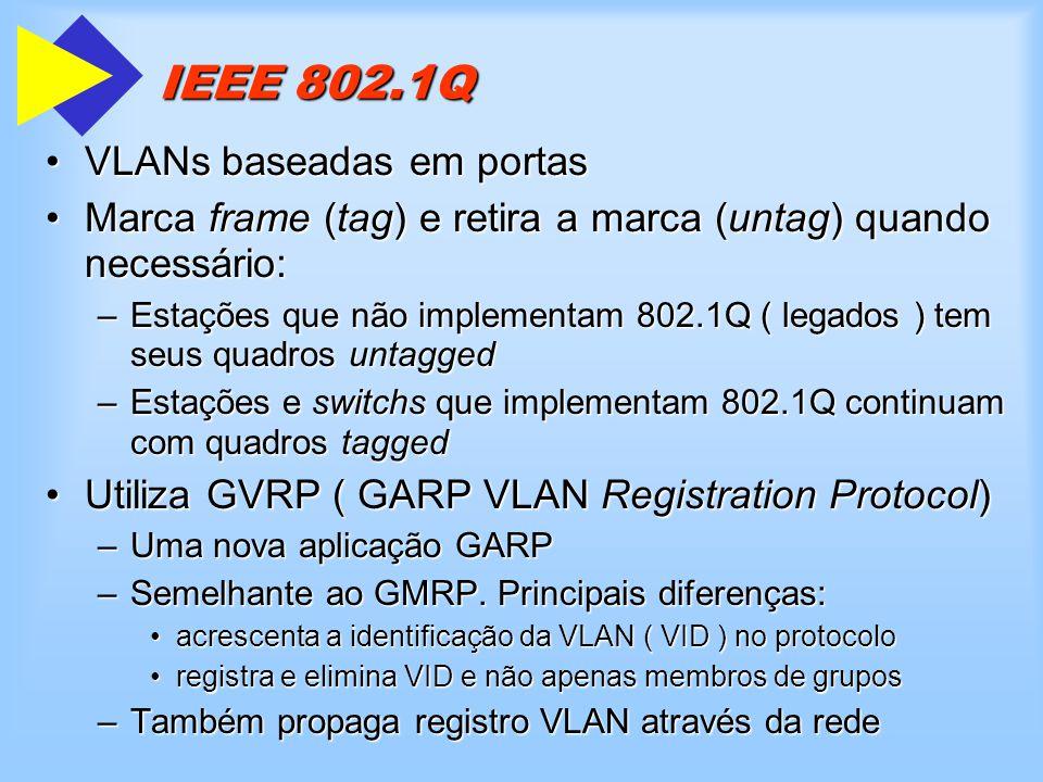 IEEE 802.1Q VLANs baseadas em portas