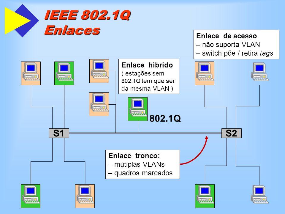 IEEE 802.1Q Enlaces 802.1Q S1 S2 Enlace de acesso não suporta VLAN