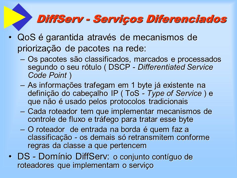 DiffServ - Serviços Diferenciados