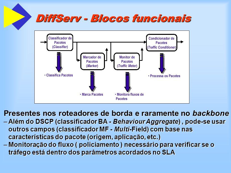 DiffServ - Blocos funcionais
