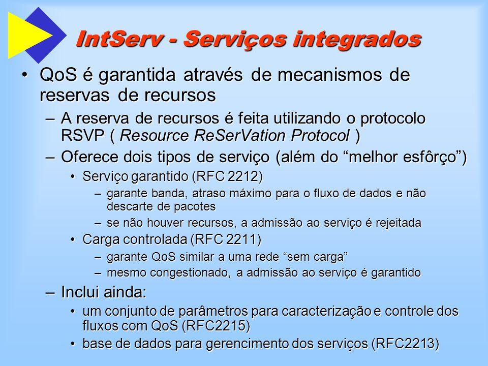 IntServ - Serviços integrados