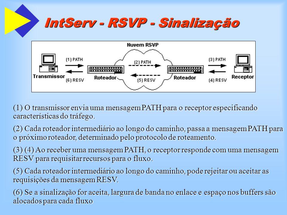 IntServ - RSVP - Sinalização