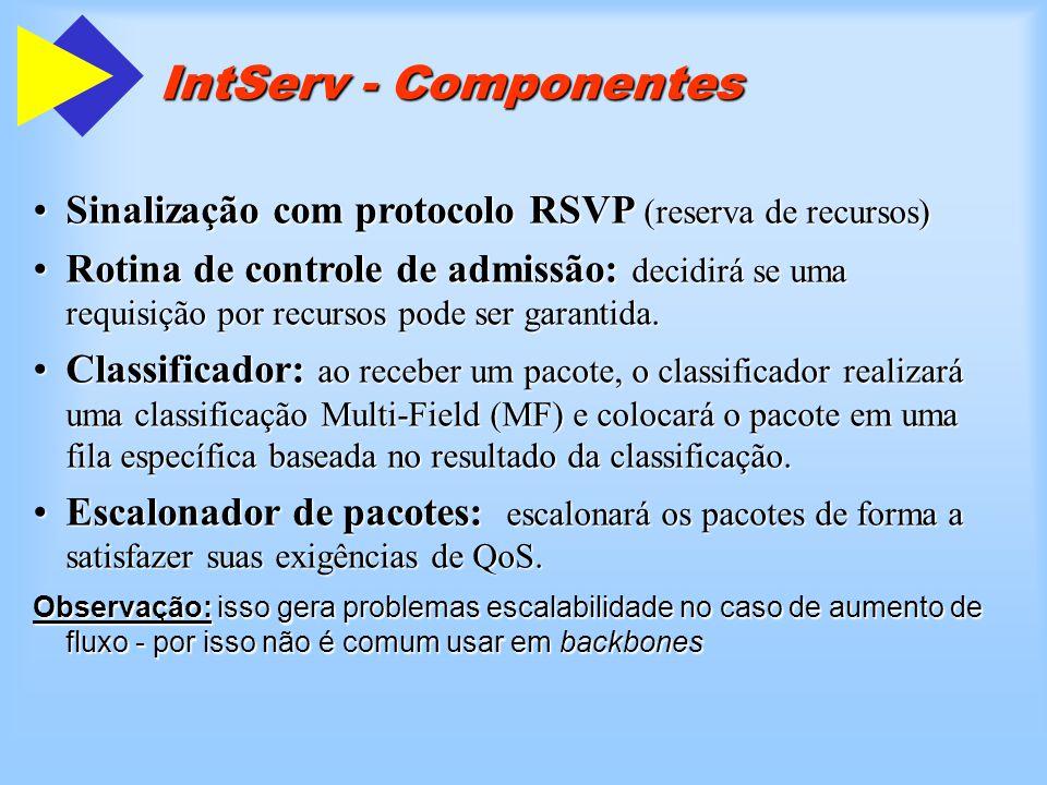 IntServ - Componentes Sinalização com protocolo RSVP (reserva de recursos)