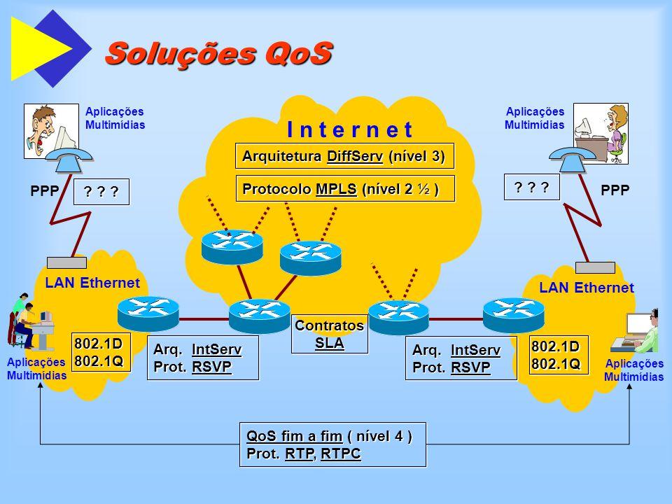 Soluções QoS I n t e r n e t Arquitetura DiffServ (nível 3)