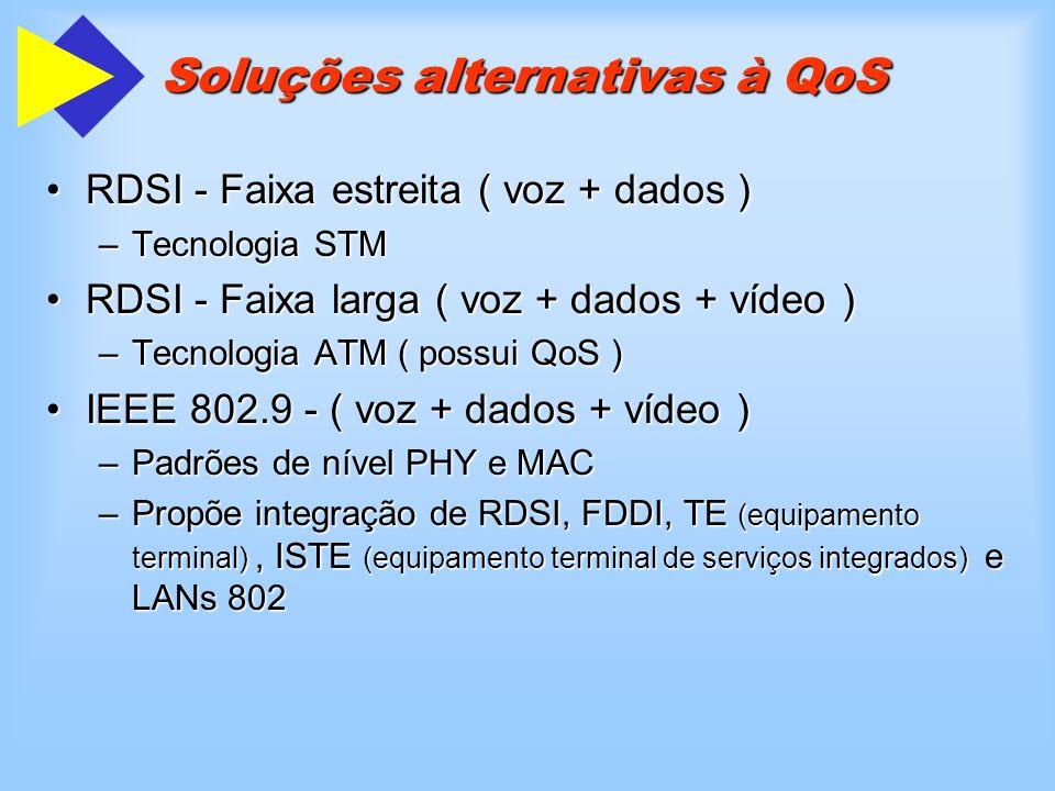 Soluções alternativas à QoS