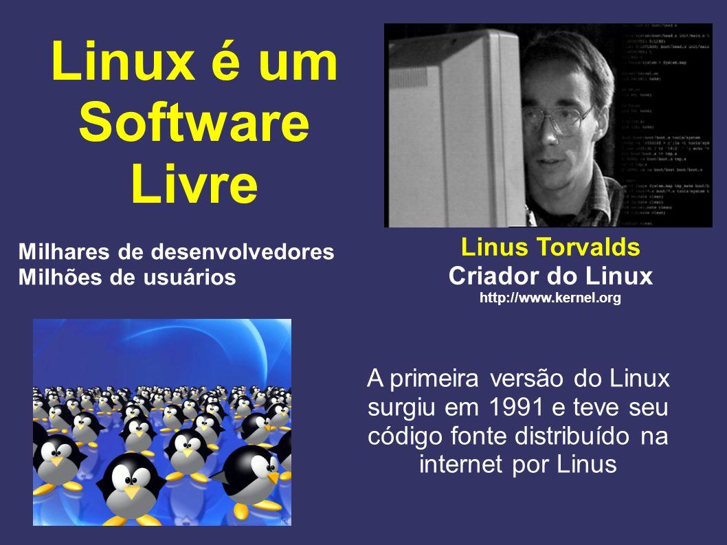 Linux é um Software Livre