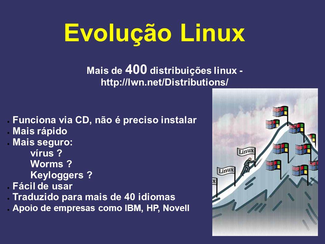 Mais de 400 distribuições linux - http://lwn.net/Distributions/