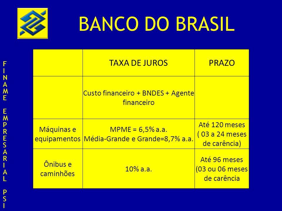 TAXA DE JUROS PRAZO Custo financeiro + BNDES + Agente financeiro