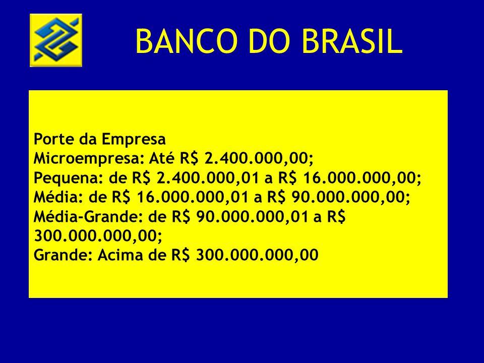 Porte da Empresa Microempresa: Até R$ 2.400.000,00; Pequena: de R$ 2.400.000,01 a R$ 16.000.000,00;