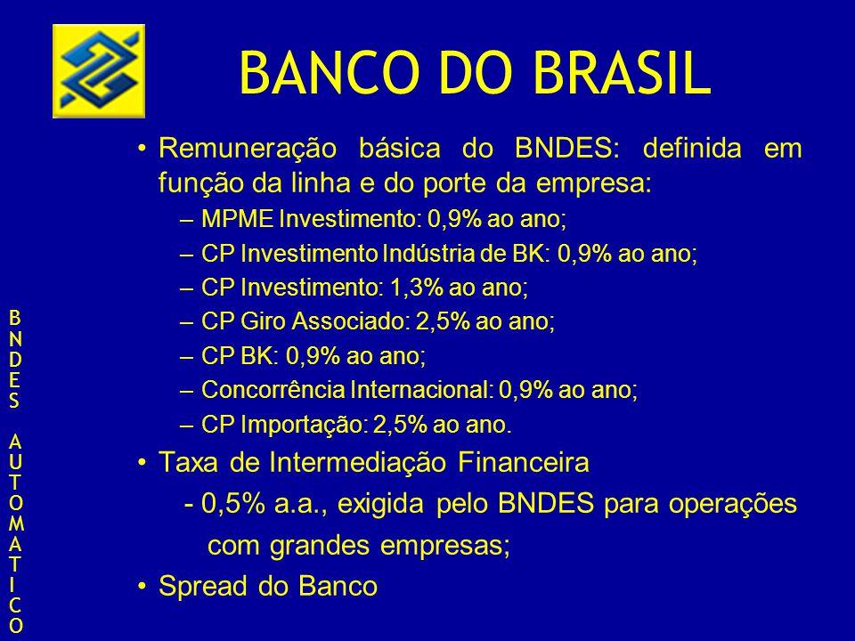Taxa de Intermediação Financeira