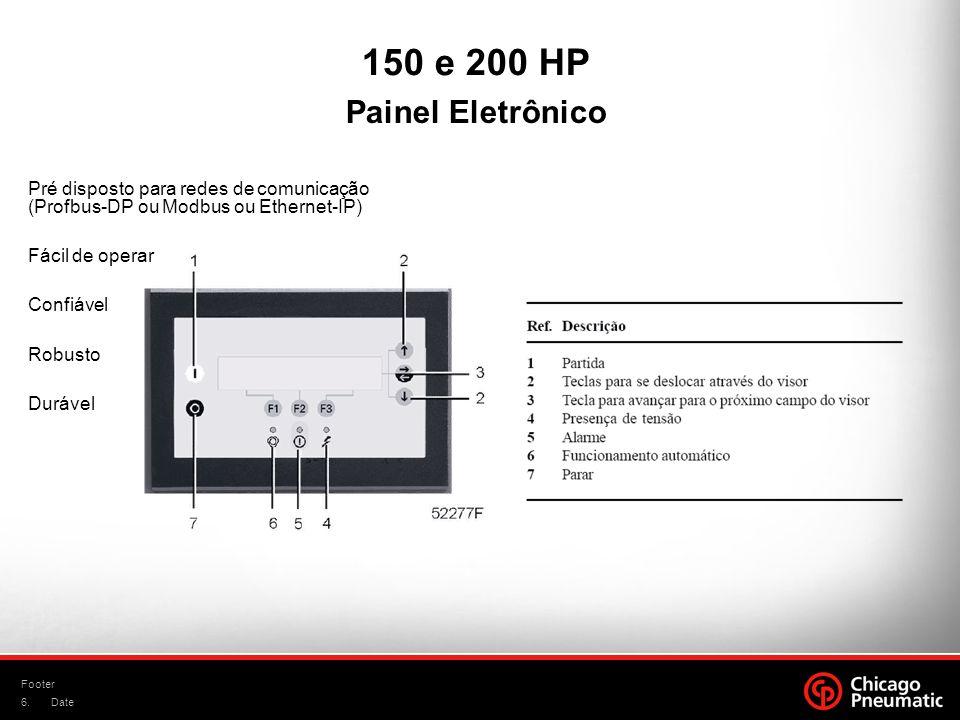 150 e 200 HP Painel Eletrônico. Pré disposto para redes de comunicação (Profbus-DP ou Modbus ou Ethernet-IP)