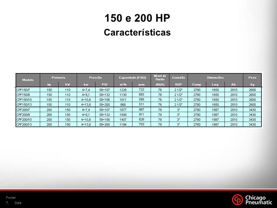 150 e 200 HP Características Footer Date