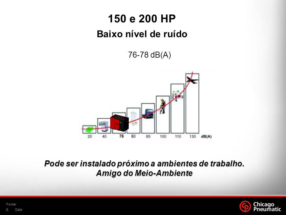 150 e 200 HP Baixo nível de ruído 76-78 dB(A)