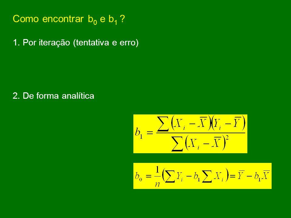 Como encontrar b0 e b1 1. Por iteração (tentativa e erro)