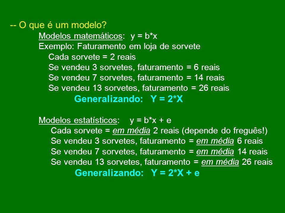 -- O que é um modelo Modelos matemáticos: y = b*x