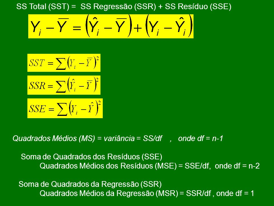 SS Total (SST) = SS Regressão (SSR) + SS Resíduo (SSE)