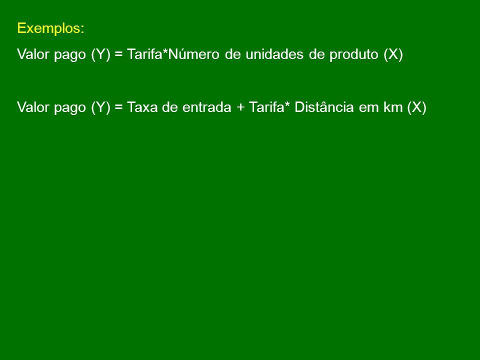 Exemplos: Valor pago (Y) = Tarifa*Número de unidades de produto (X) Valor pago (Y) = Taxa de entrada + Tarifa* Distância em km (X)