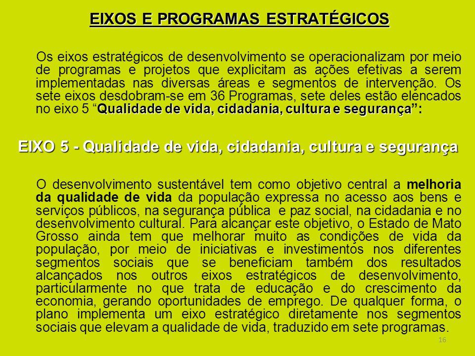EIXOS E PROGRAMAS ESTRATÉGICOS
