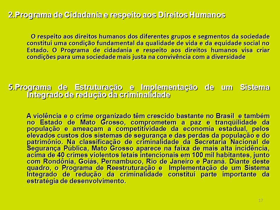 2.Programa de Cidadania e respeito aos Direitos Humanos