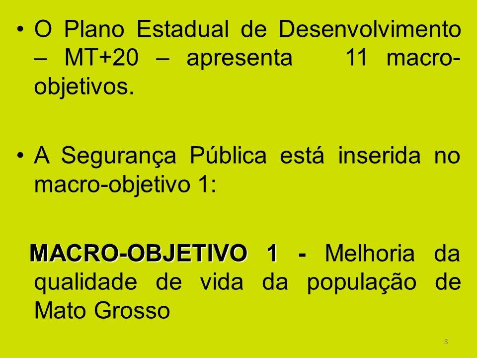 O Plano Estadual de Desenvolvimento – MT+20 – apresenta 11 macro- objetivos.