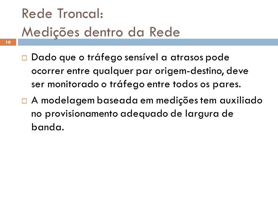Rede Troncal: Medições dentro da Rede