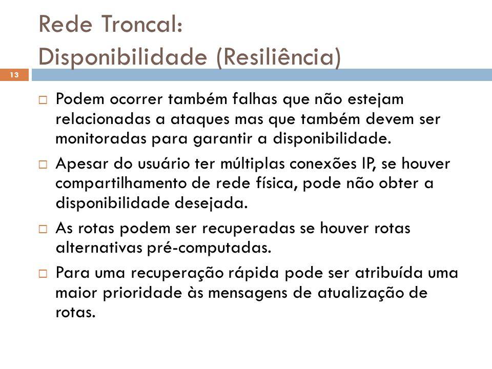 Rede Troncal: Disponibilidade (Resiliência)