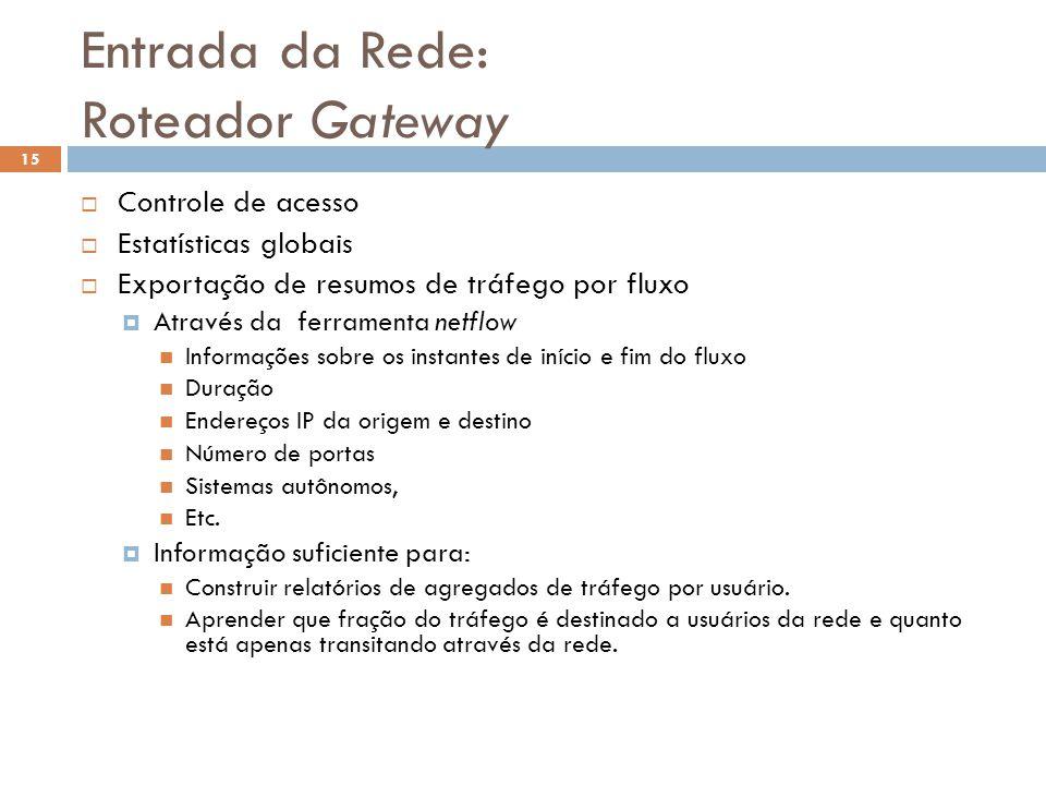 Entrada da Rede: Roteador Gateway