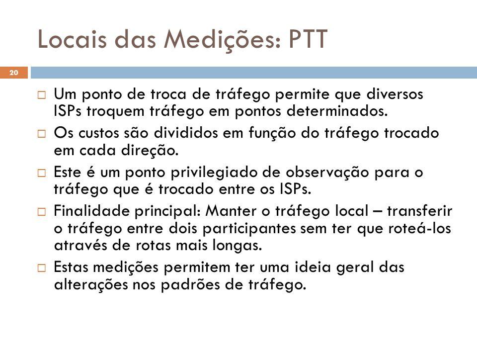 Locais das Medições: PTT