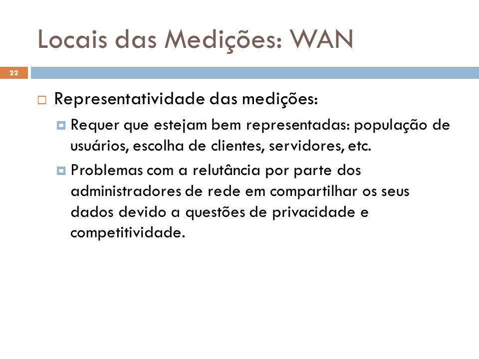 Locais das Medições: WAN