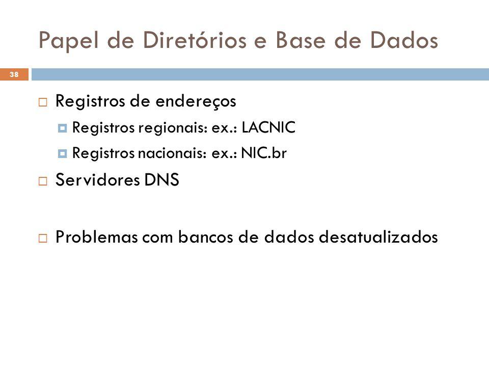 Papel de Diretórios e Base de Dados