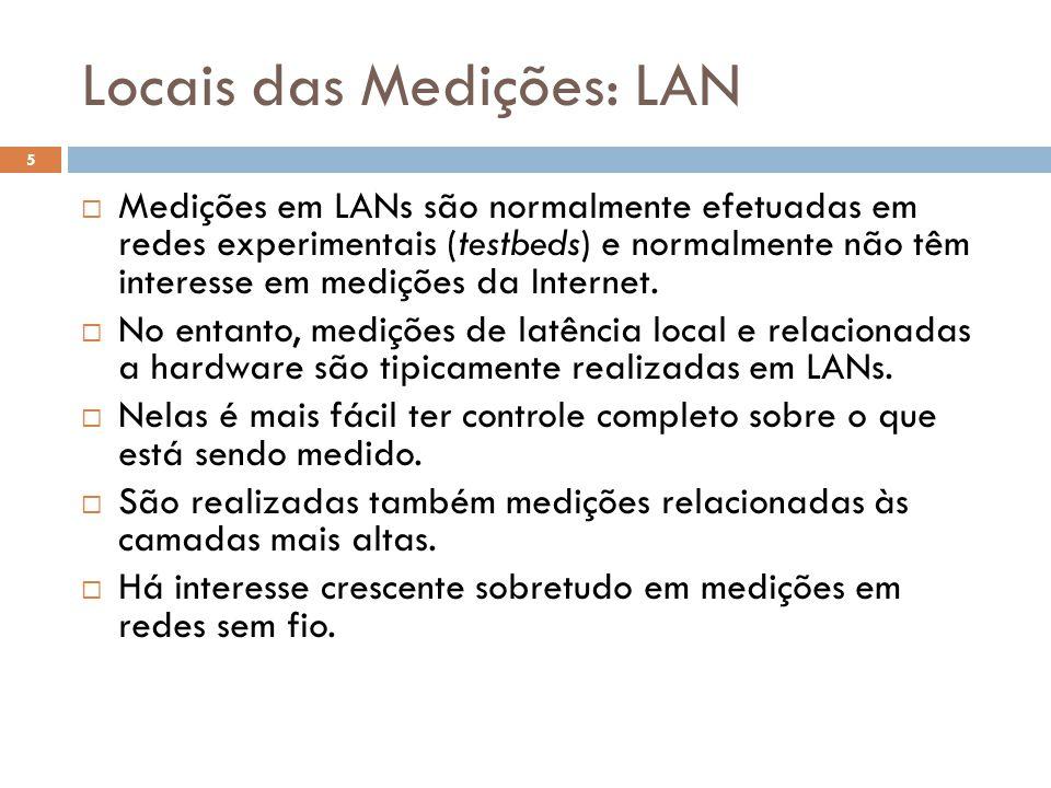 Locais das Medições: LAN